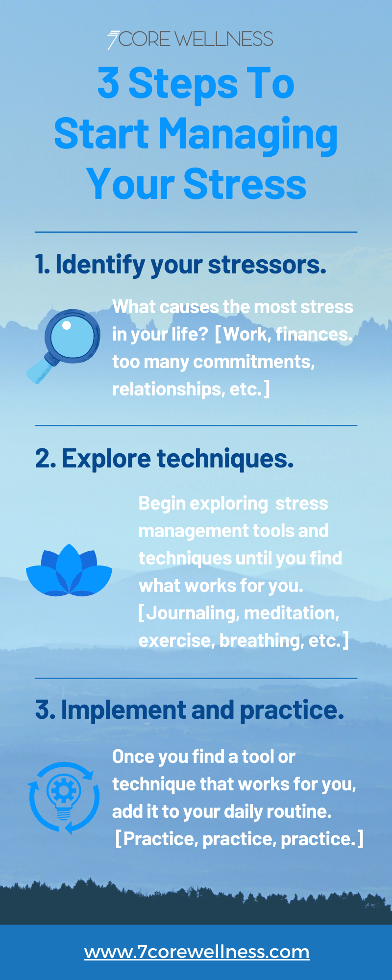 Infographic with 3 steps on starting to manage stress.