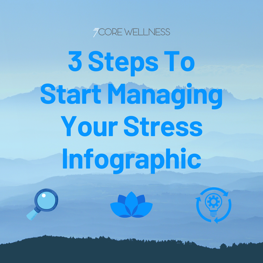 sign with 3 steps to start managing your stress Infographic