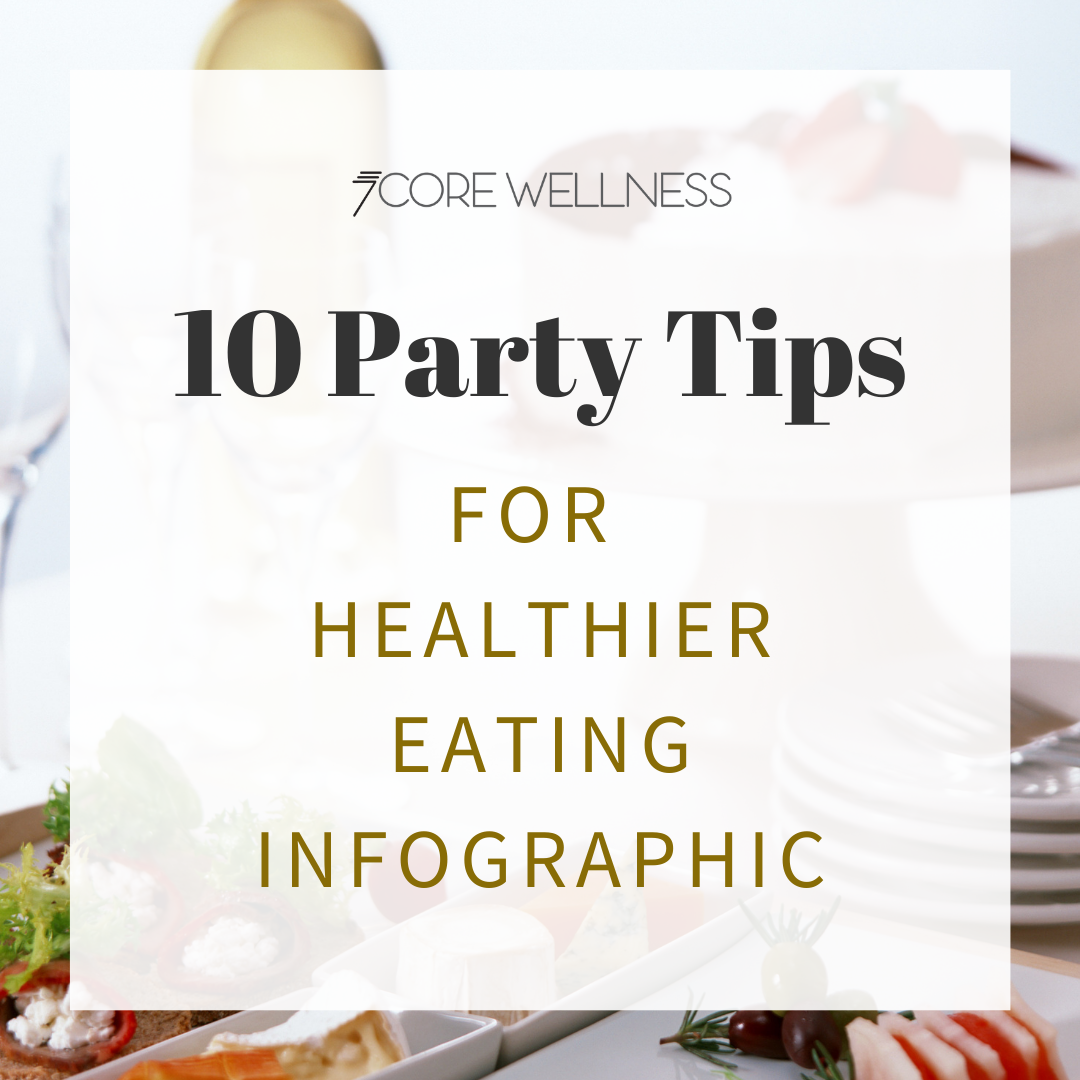 """Sign with words """"10 Party Tips for Healthier Eating Infographic"""""""