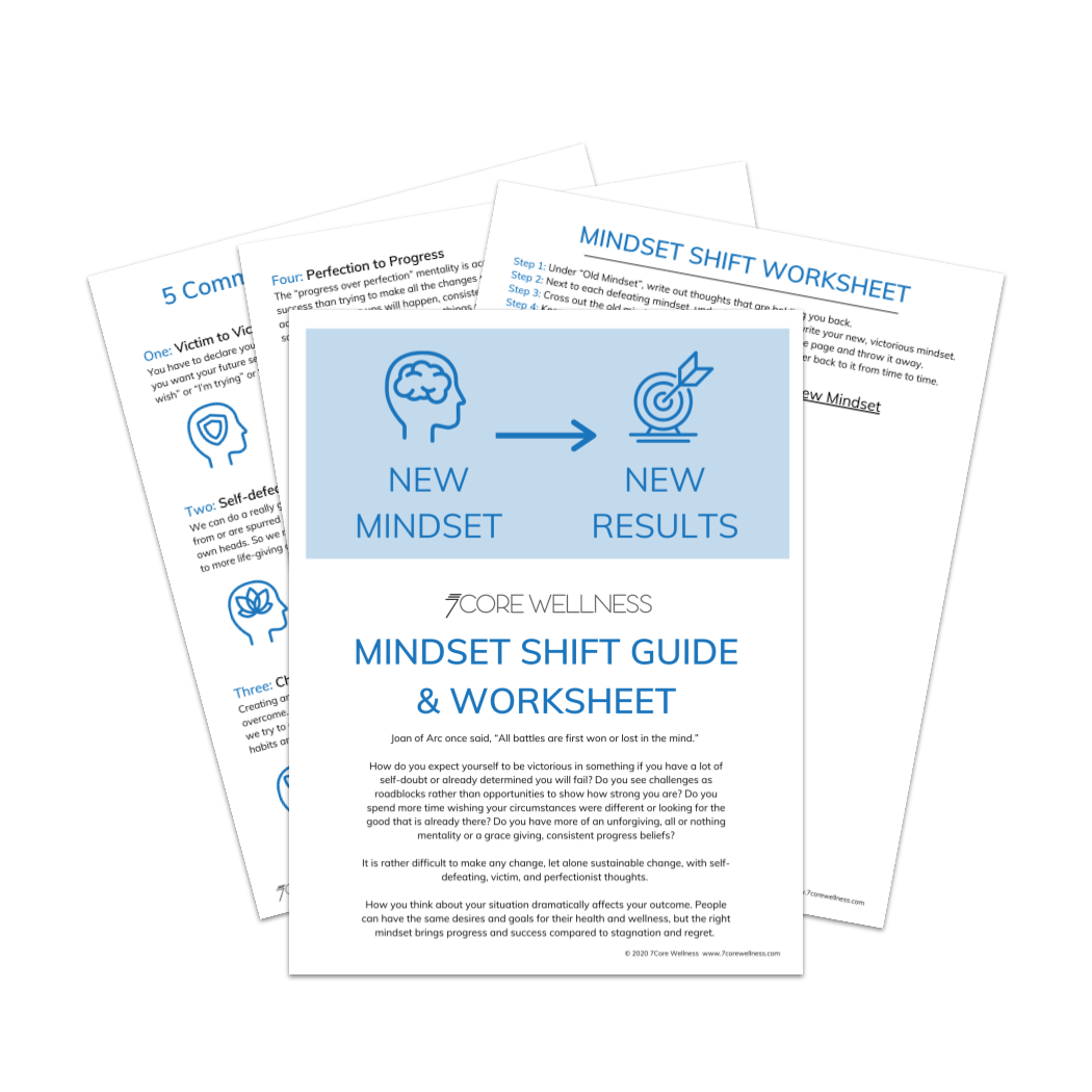 images of Mindset Shift Guide downloadable