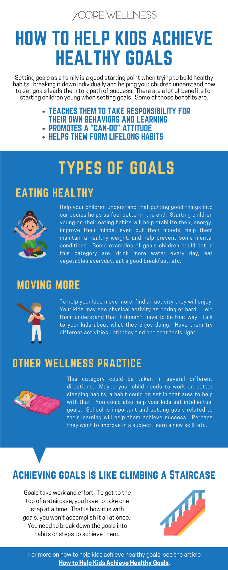 How To Help Kids Achieve Healthy Goals Infographic