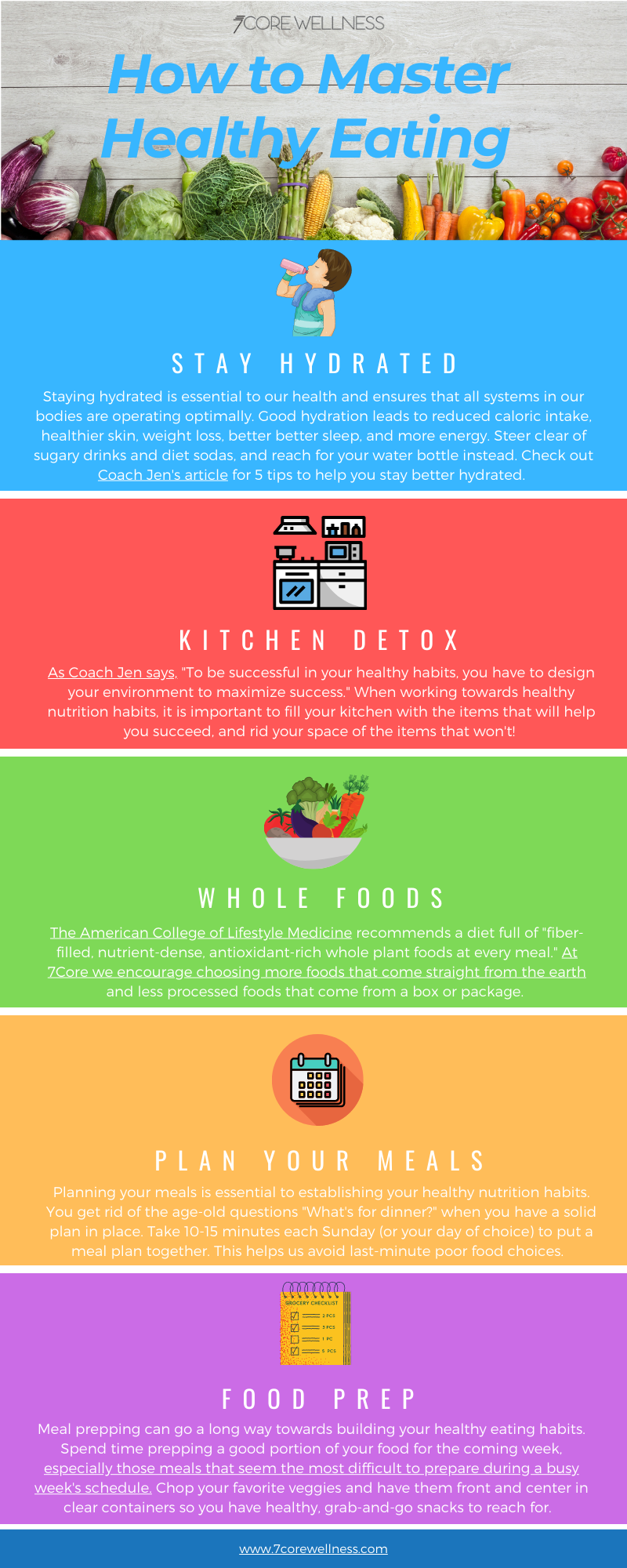 Infographic image on  How to Master Healthy Eating