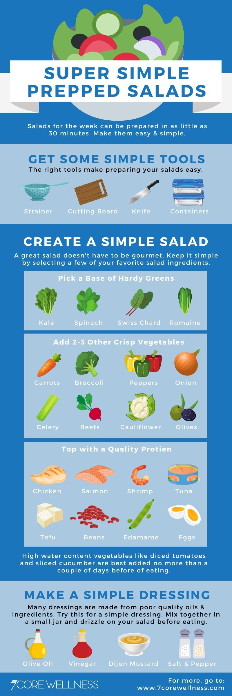 Super Simple Prepped Salads Infographic